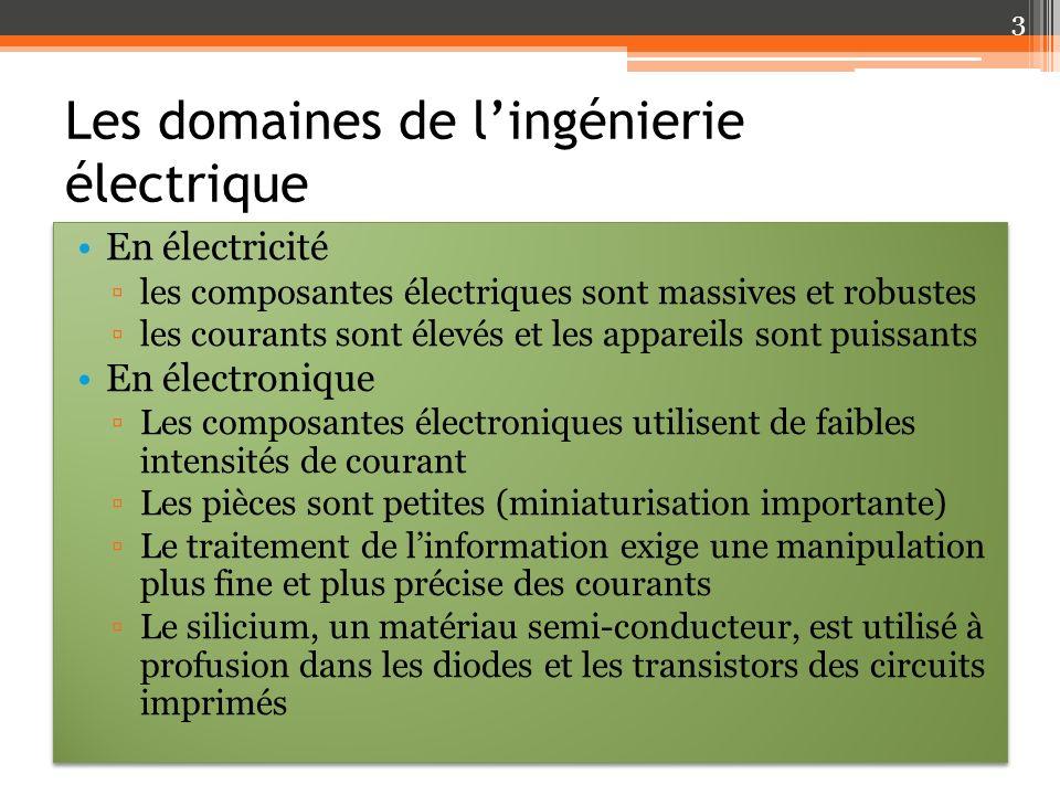Les domaines de l'ingénierie électrique