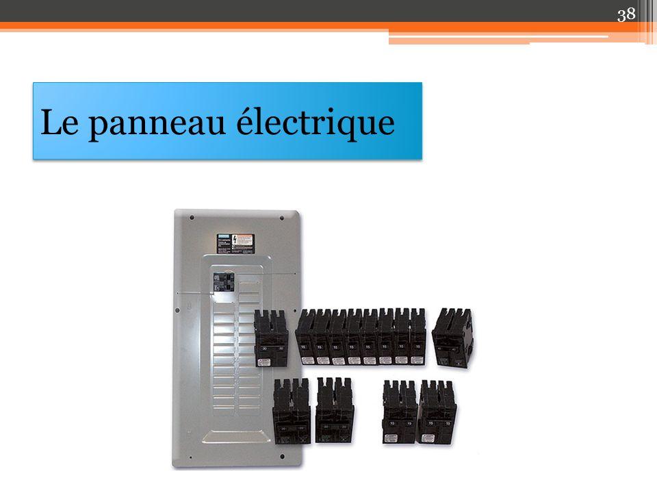 Le panneau électrique