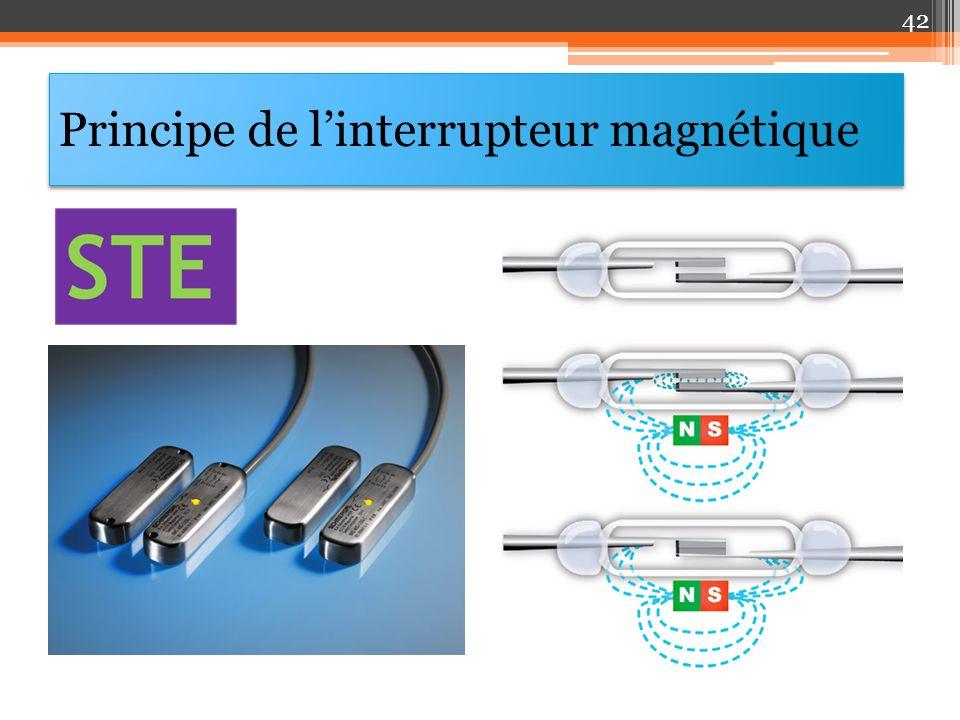 Principe de l'interrupteur magnétique