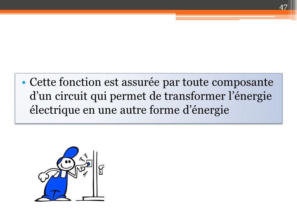 Cette fonction est assurée par toute composante d'un circuit qui permet de transformer l'énergie électrique en une autre forme d'énergie