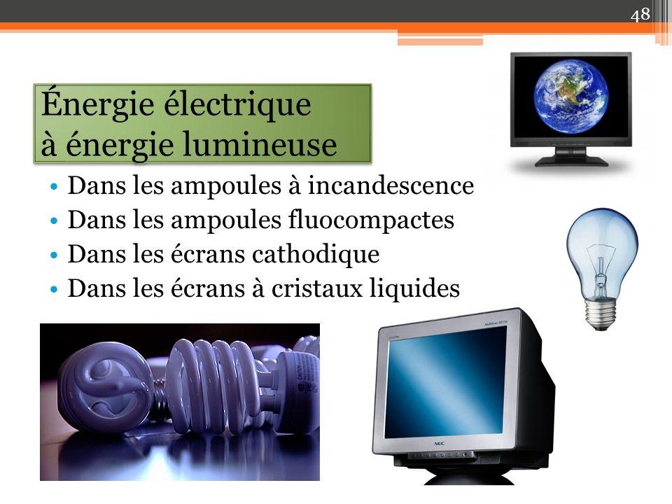 Énergie électrique à énergie lumineuse