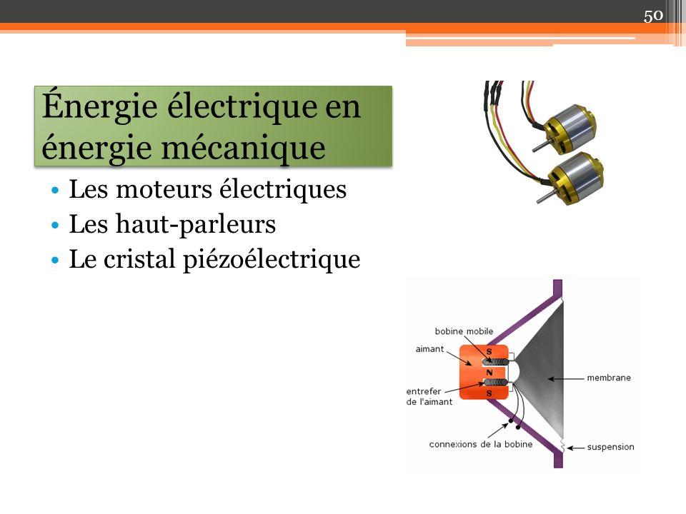 Énergie électrique en énergie mécanique