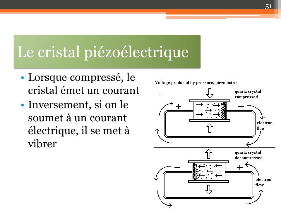 Le cristal piézoélectrique