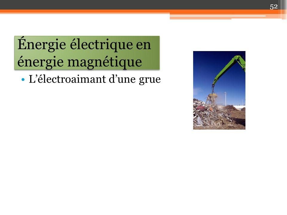 Énergie électrique en énergie magnétique