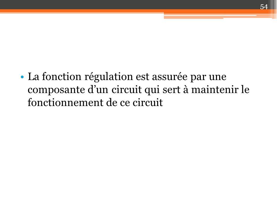 La fonction régulation est assurée par une composante d'un circuit qui sert à maintenir le fonctionnement de ce circuit