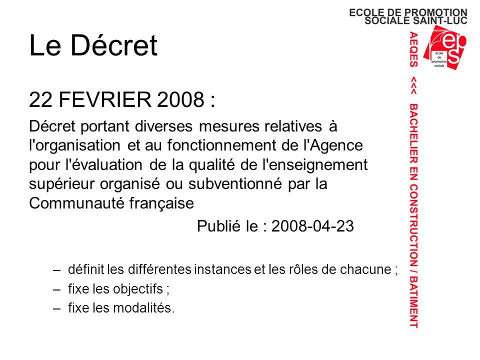 Le Décret 22 FEVRIER 2008 :
