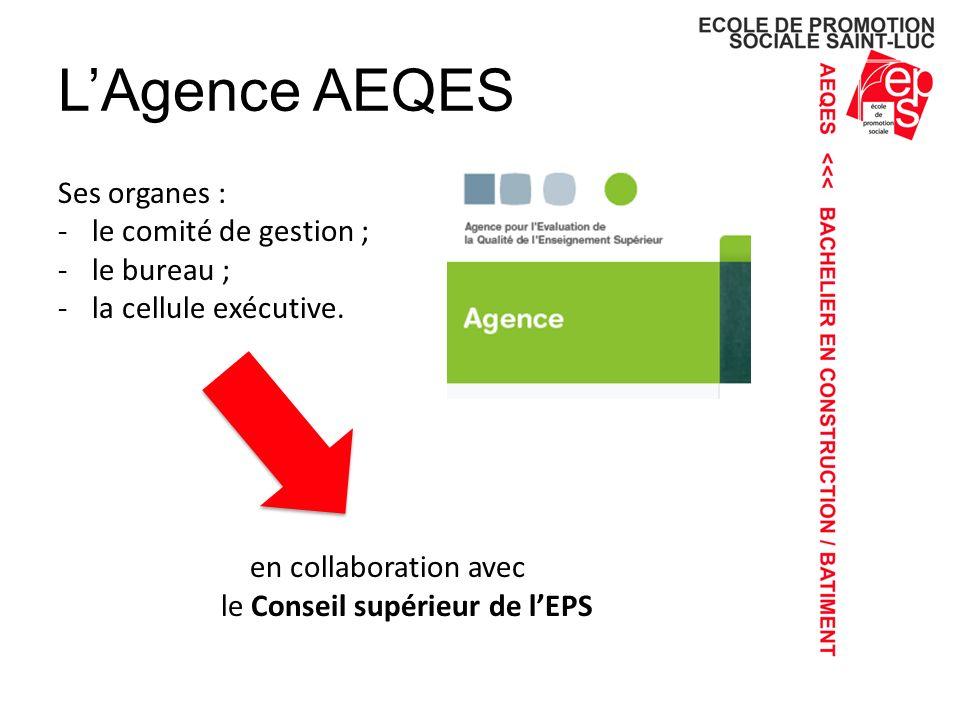 L'Agence AEQES Ses organes : le comité de gestion ; le bureau ;