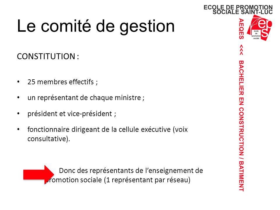 Le comité de gestion CONSTITUTION : 25 membres effectifs ;