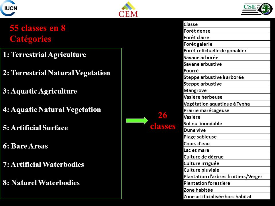 55 classes en 8 Catégories 26 classes 1: Terrestrial Agriculture