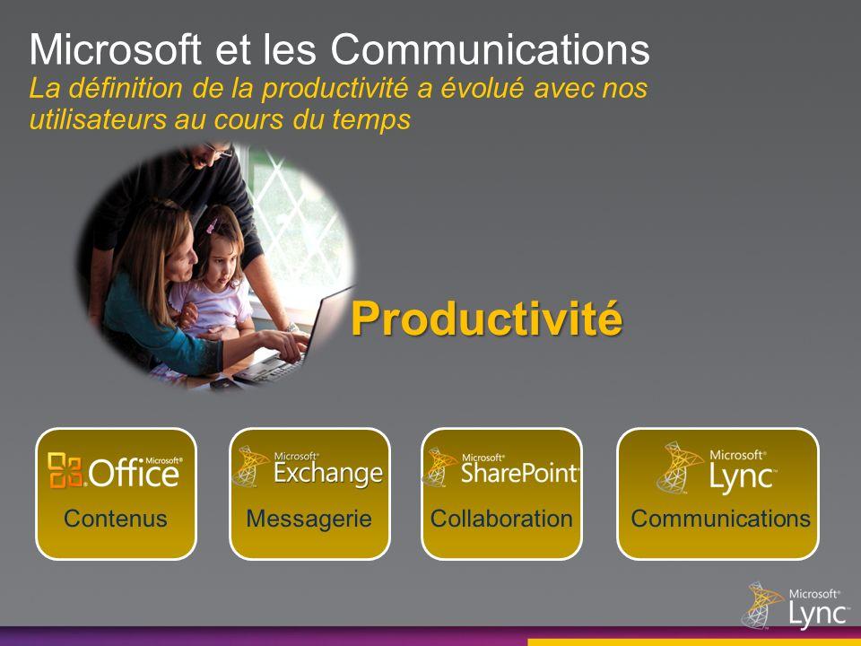 Microsoft et les Communications