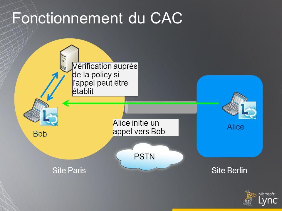 Fonctionnement du CAC Vérification auprès de la policy si l appel peut être établit. Alice initie un appel vers Bob.