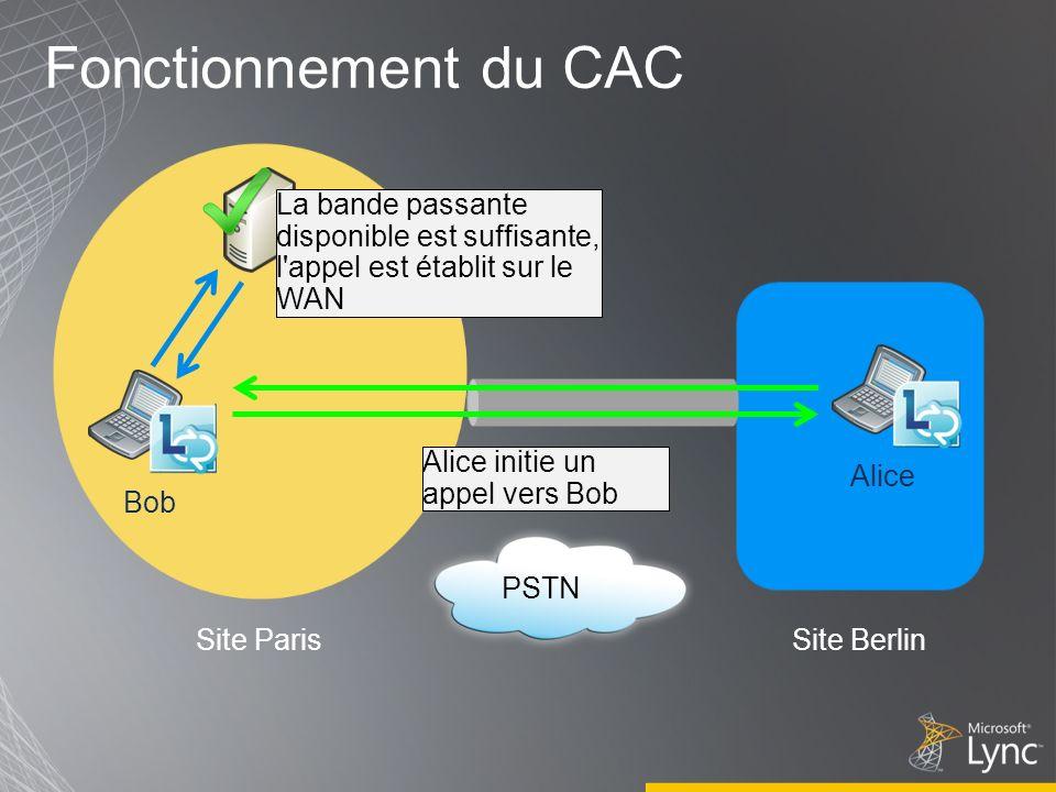 Fonctionnement du CAC La bande passante disponible est suffisante, l appel est établit sur le WAN. Alice initie un appel vers Bob.