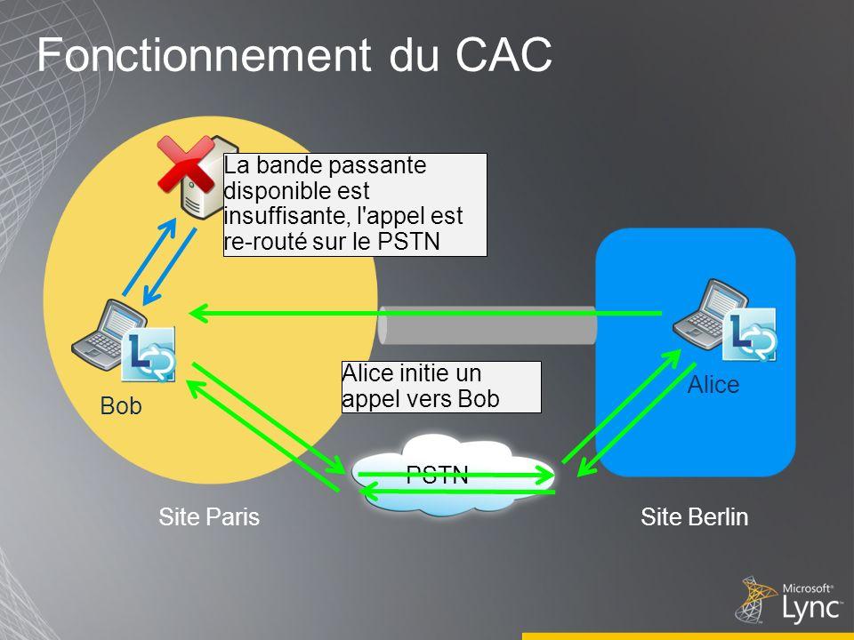 Fonctionnement du CAC La bande passante disponible est insuffisante, l appel est re-routé sur le PSTN.