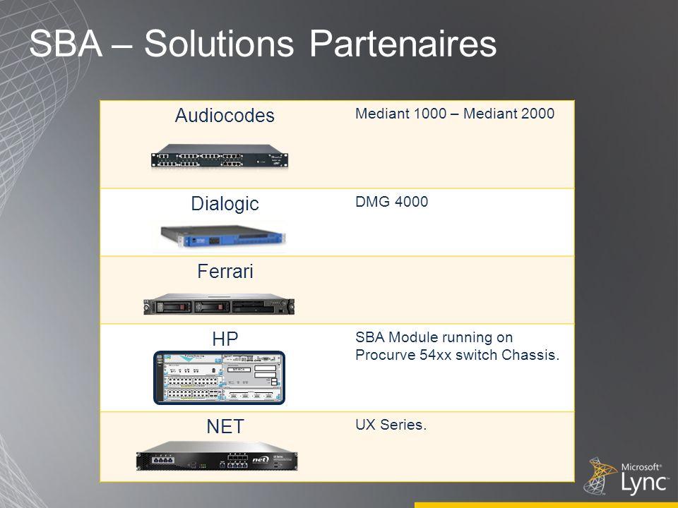SBA – Solutions Partenaires