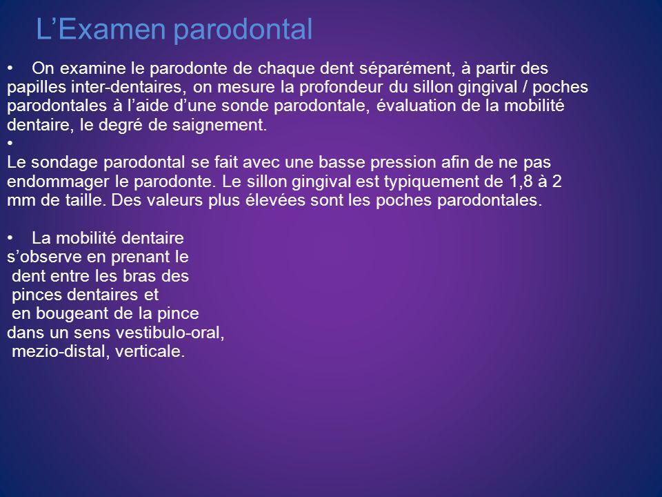 L'Examen parodontal