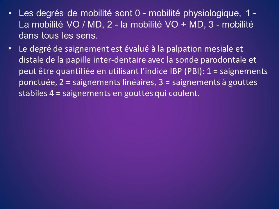 Les degrés de mobilité sont 0 - mobilité physiologique, 1 - La mobilité VO / MD, 2 - la mobilité VO + MD, 3 - mobilité dans tous les sens.