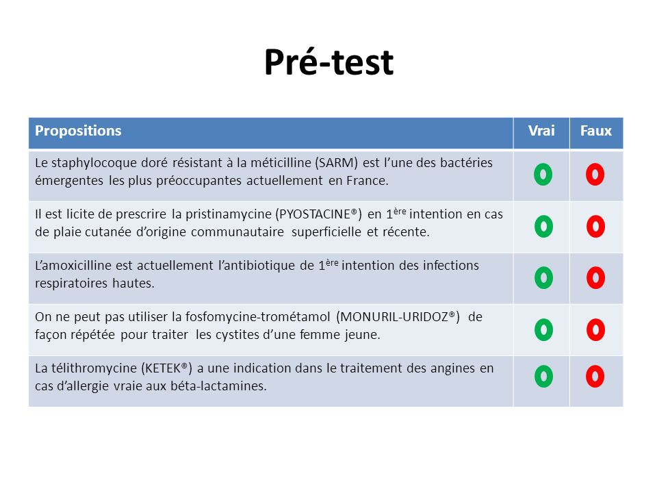 Pré-test Propositions Vrai Faux