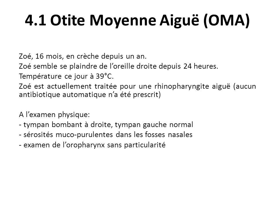 4.1 Otite Moyenne Aiguë (OMA)