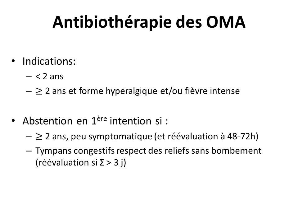 Antibiothérapie des OMA
