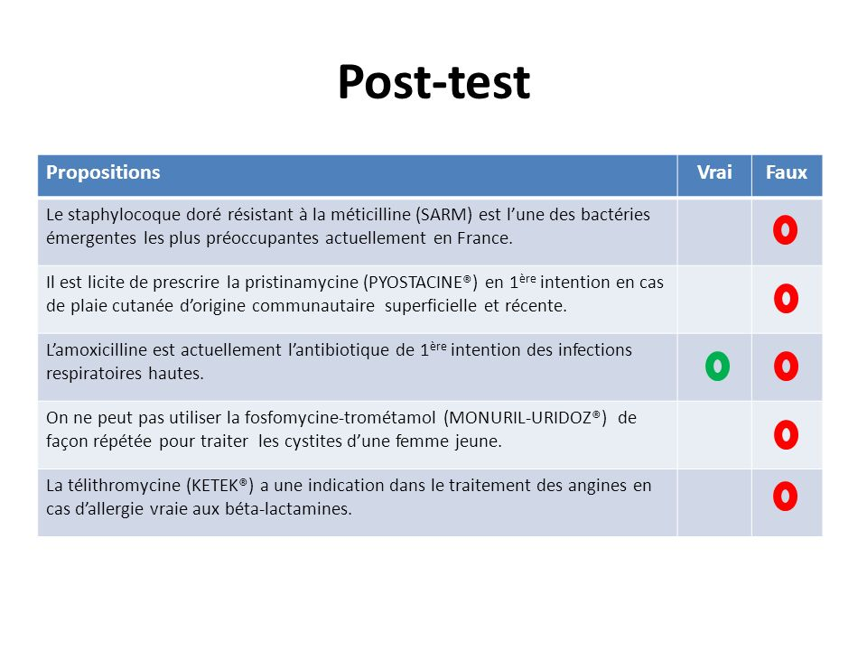 Post-test Propositions Vrai Faux