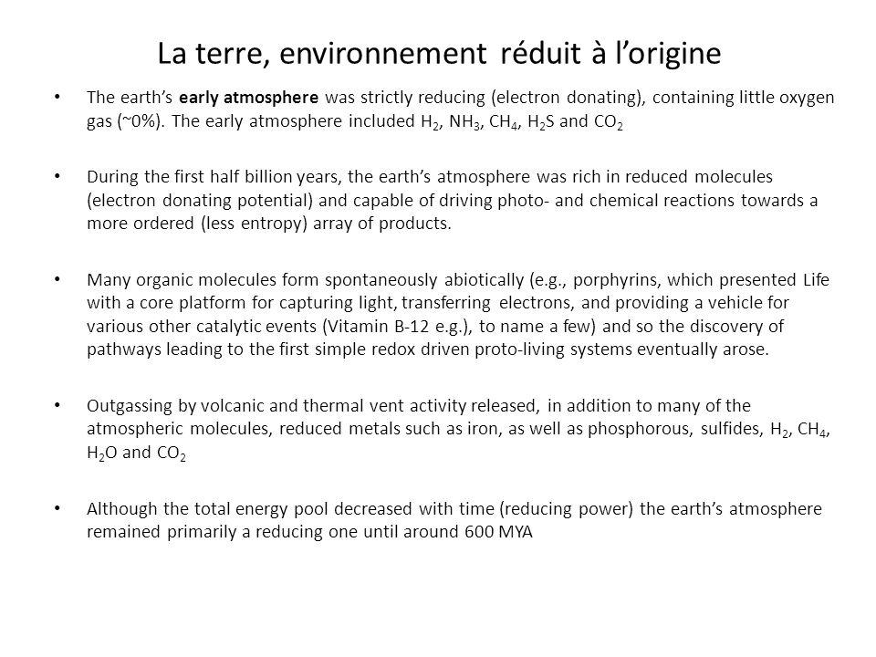 La terre, environnement réduit à l'origine