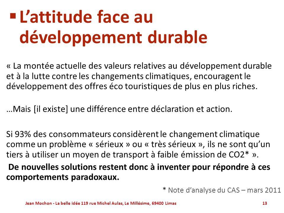 L'attitude face au développement durable