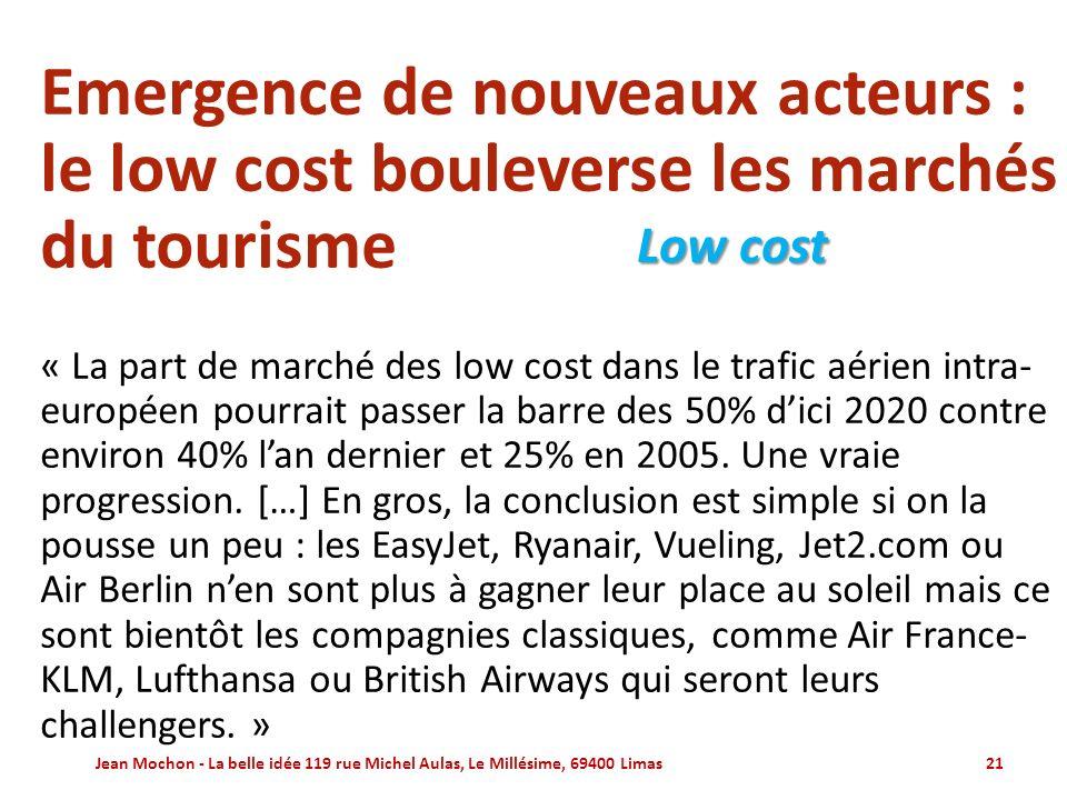 Emergence de nouveaux acteurs : le low cost bouleverse les marchés du tourisme