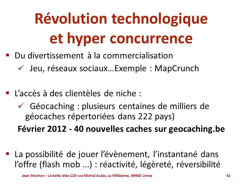 Révolution technologique et hyper concurrence