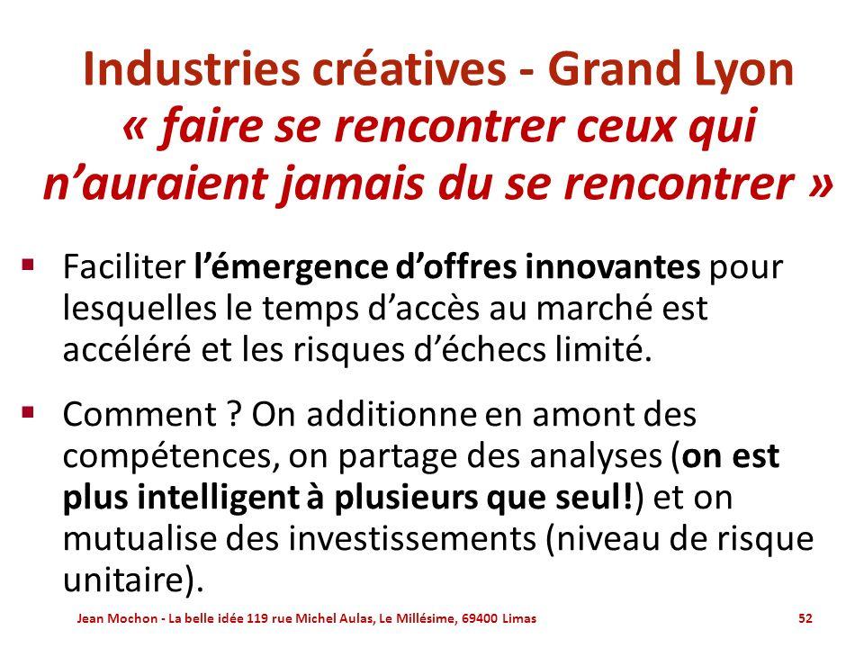 Industries créatives - Grand Lyon « faire se rencontrer ceux qui n'auraient jamais du se rencontrer »
