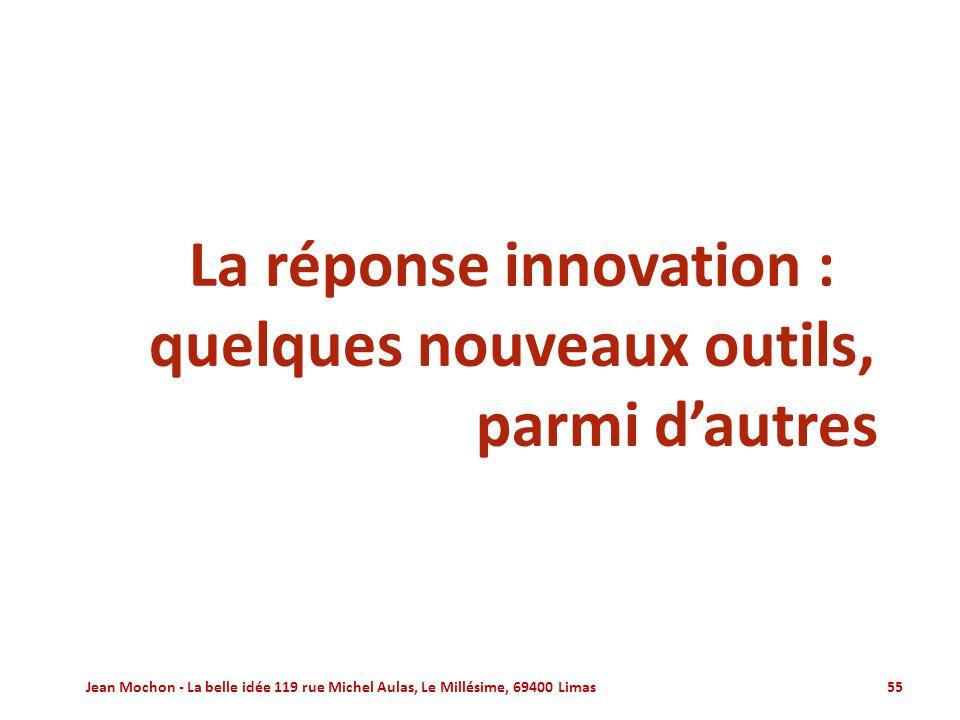 La réponse innovation : quelques nouveaux outils,
