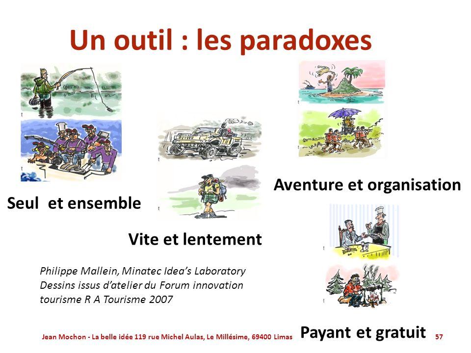 Un outil : les paradoxes