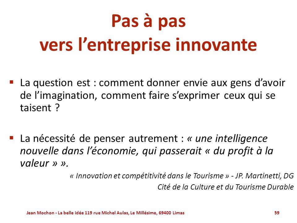 Pas à pas vers l'entreprise innovante