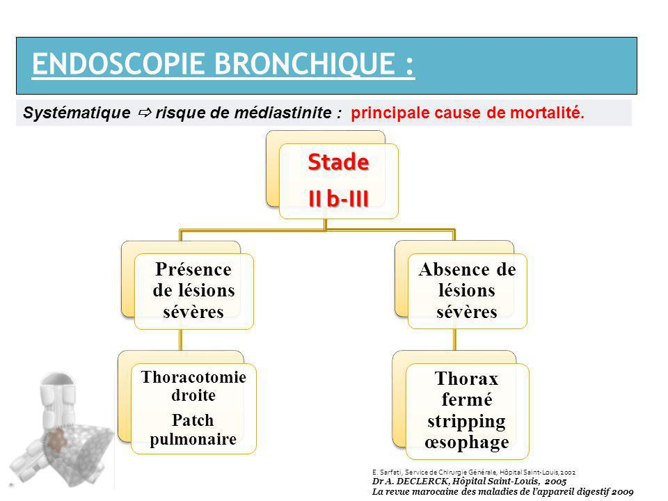 ENDOSCOPIE BRONCHIQUE :