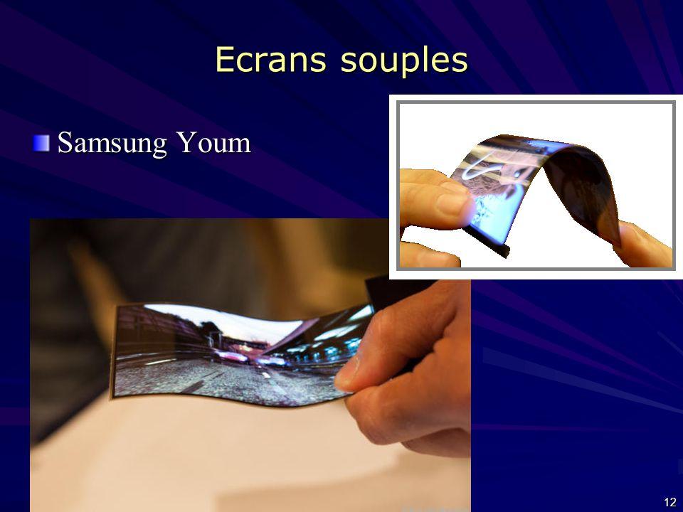 Ecrans souples Samsung Youm