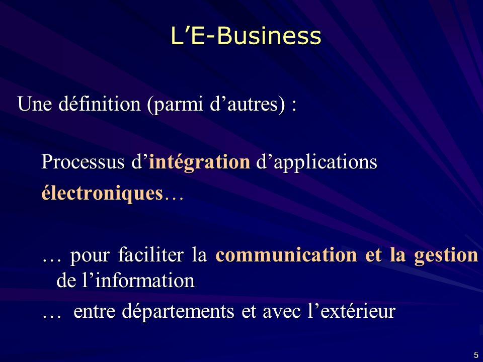 L'E-Business Une définition (parmi d'autres) :