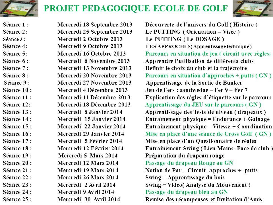 PROJET PEDAGOGIQUE ECOLE DE GOLF