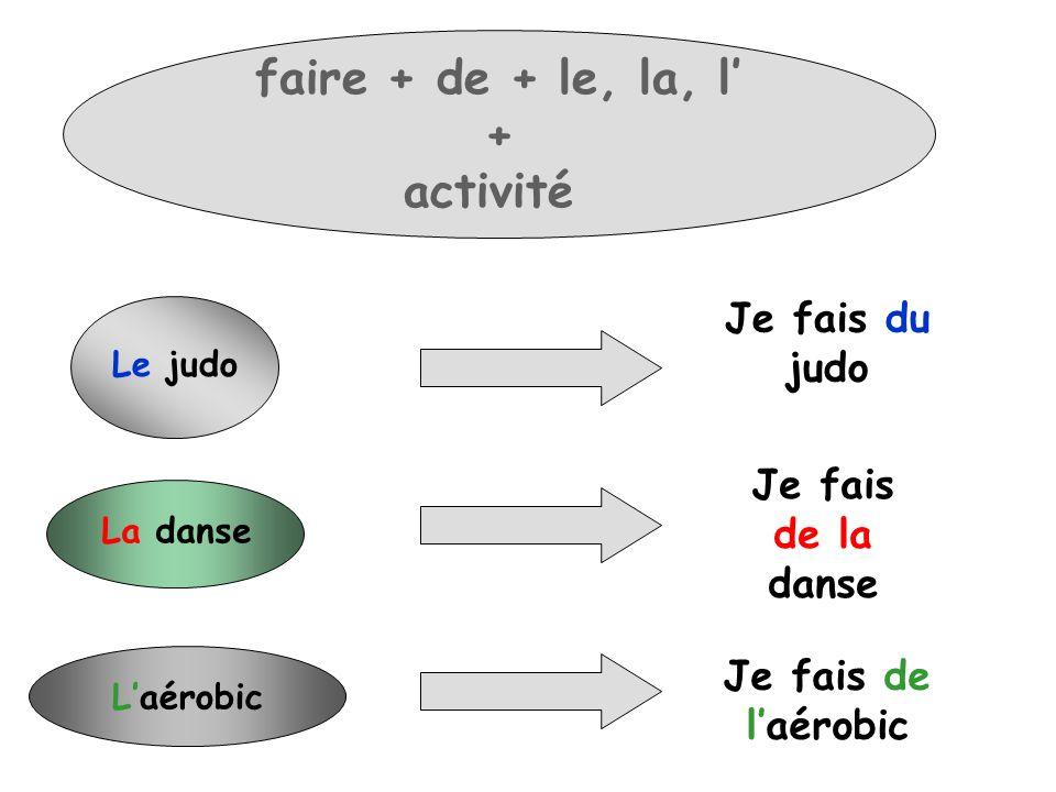 faire + de + le, la, l' + activité