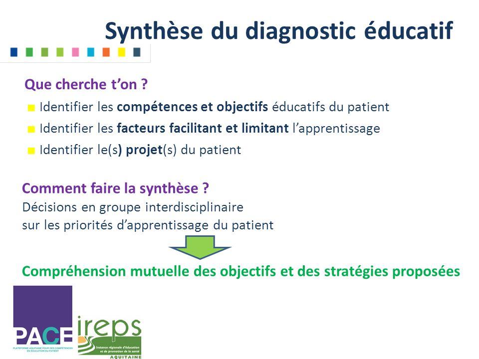 Synthèse du diagnostic éducatif