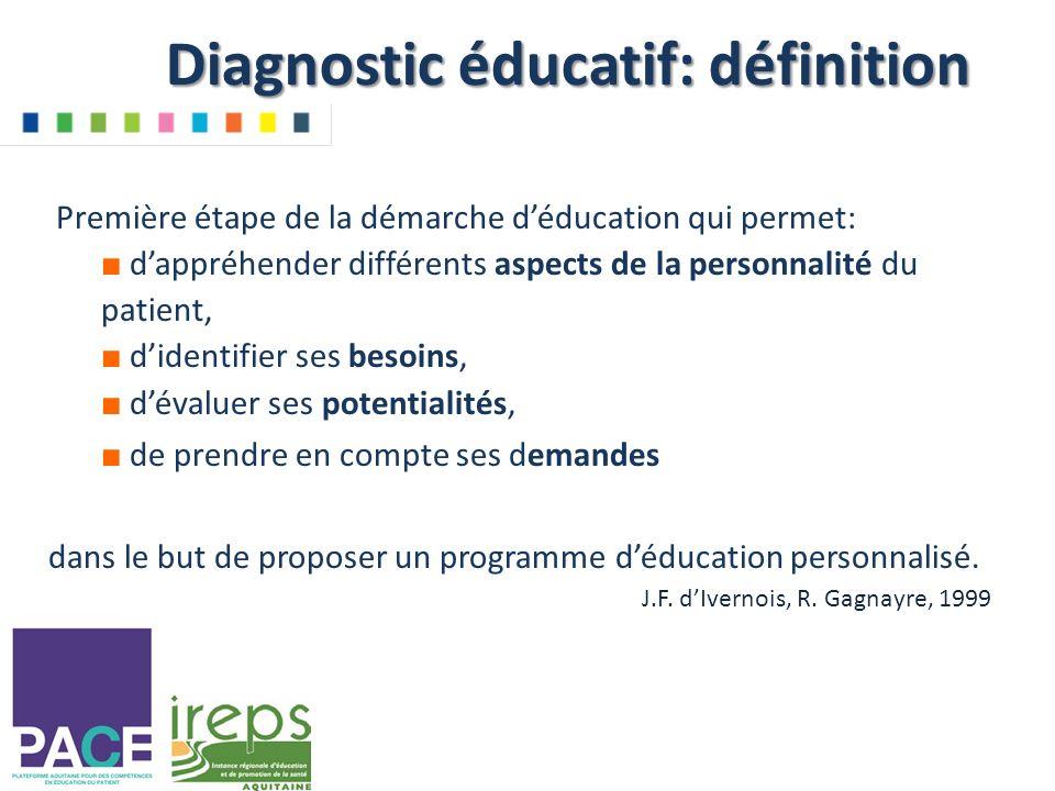 Diagnostic éducatif: définition