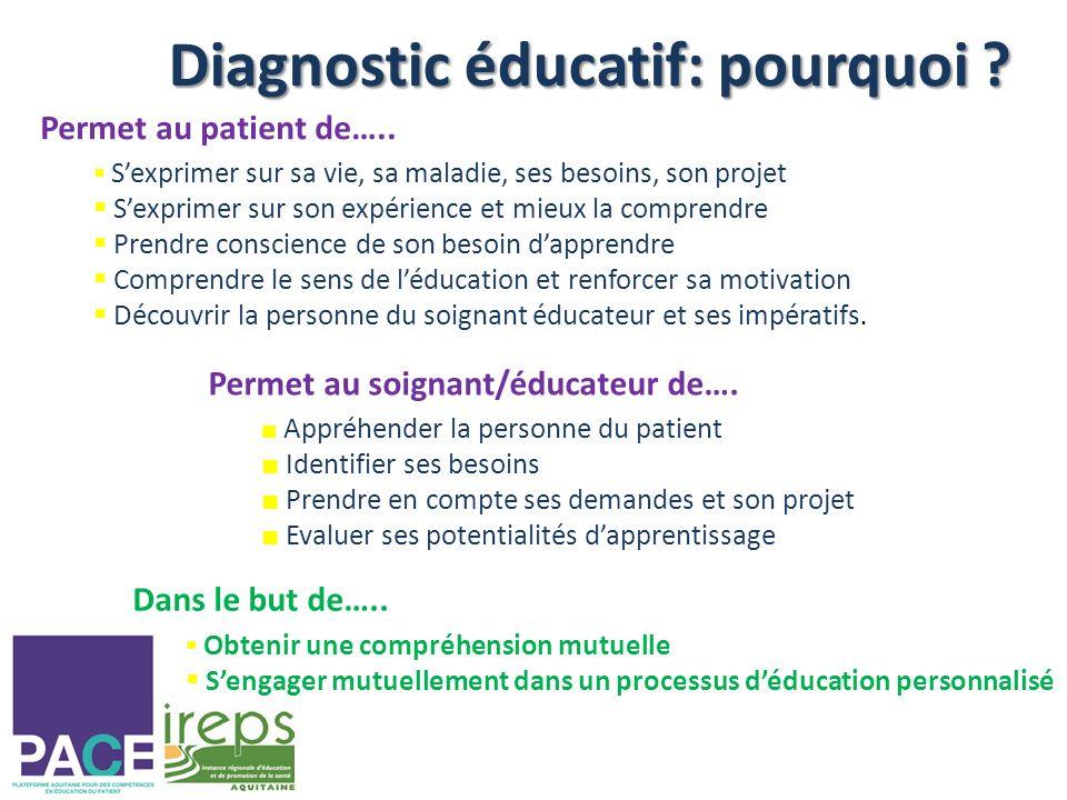 Diagnostic éducatif: pourquoi
