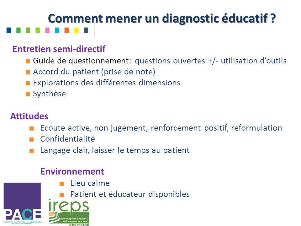 Comment mener un diagnostic éducatif