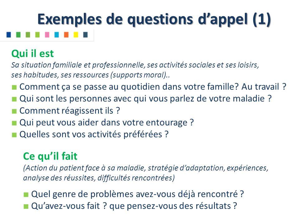 Exemples de questions d'appel (1)