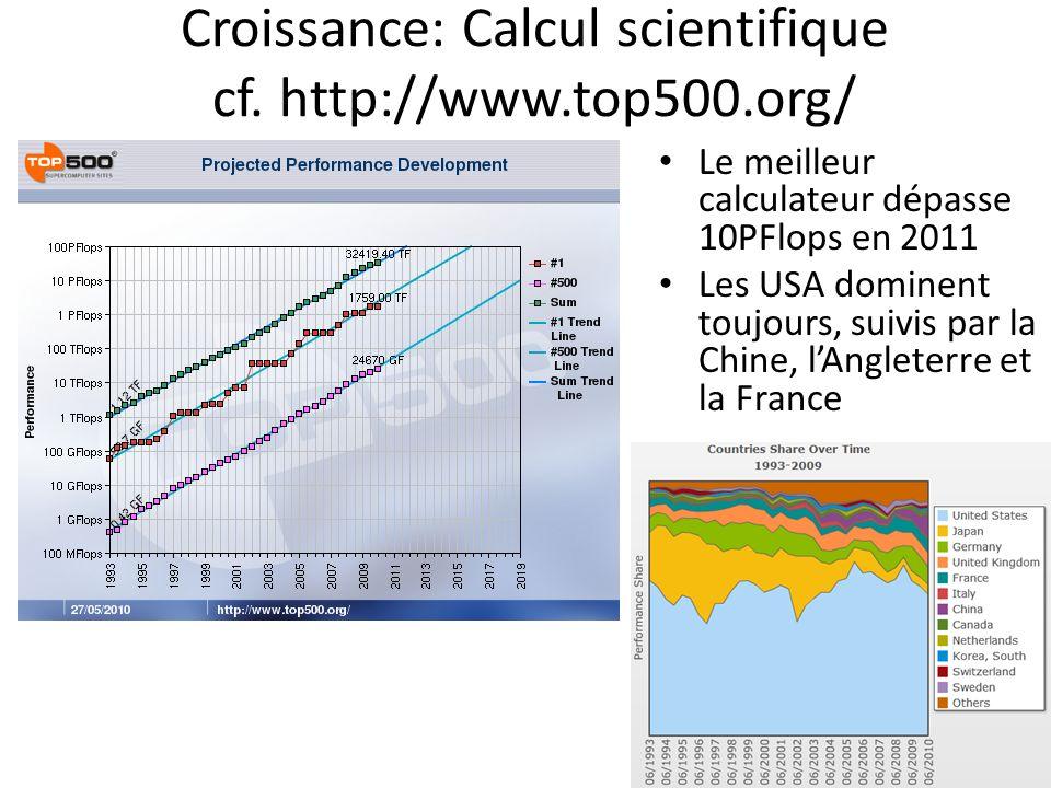 Croissance: Calcul scientifique cf. http://www.top500.org/