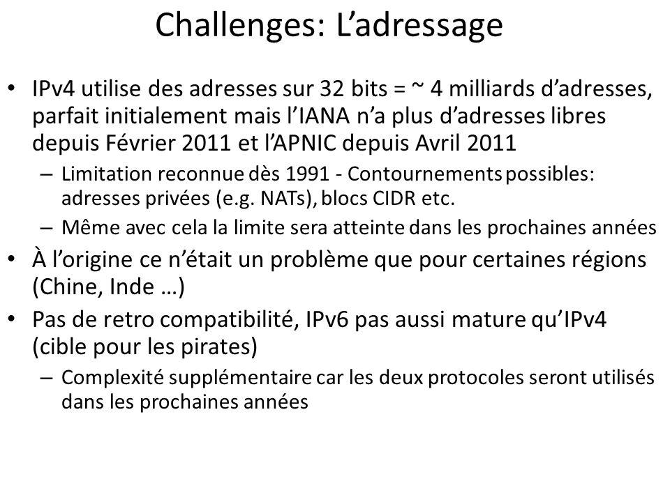 Challenges: L'adressage