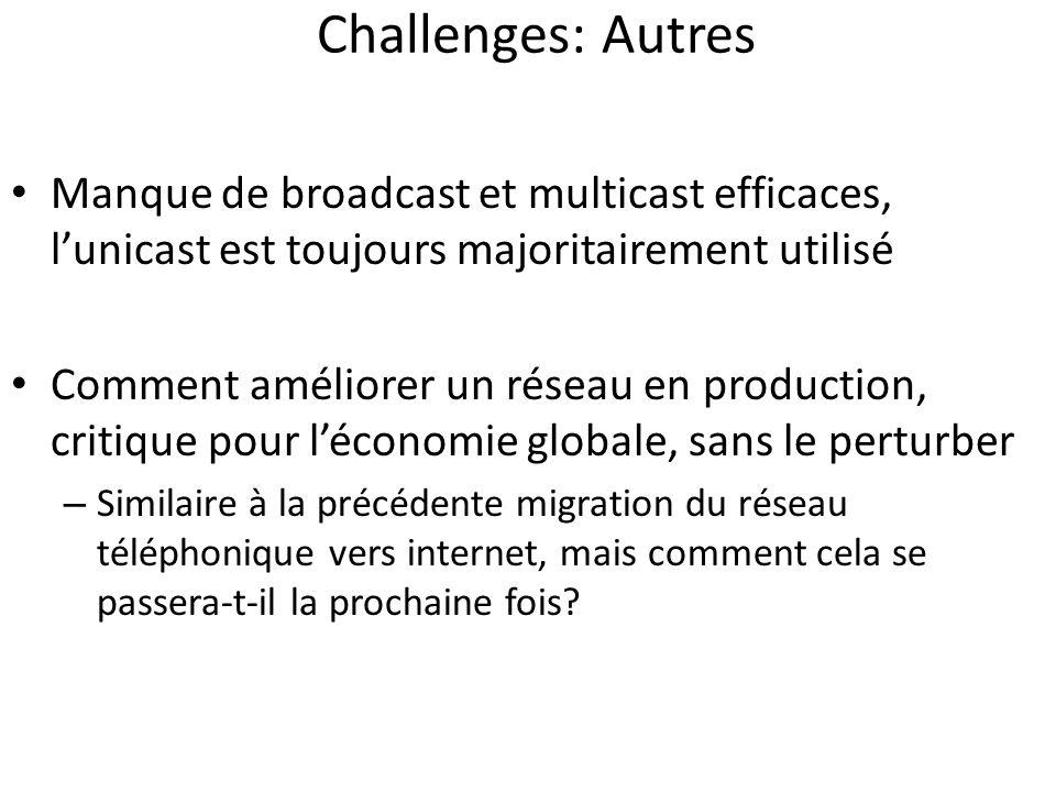 Challenges: Autres Manque de broadcast et multicast efficaces, l'unicast est toujours majoritairement utilisé.
