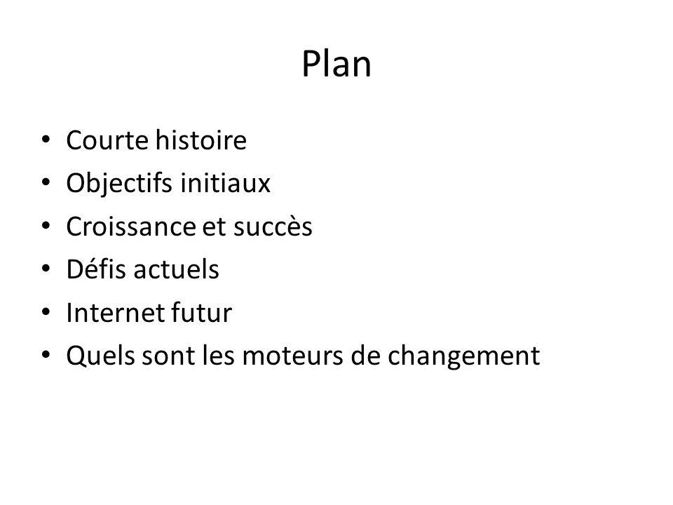 Plan Courte histoire Objectifs initiaux Croissance et succès