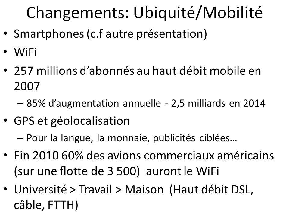 Changements: Ubiquité/Mobilité