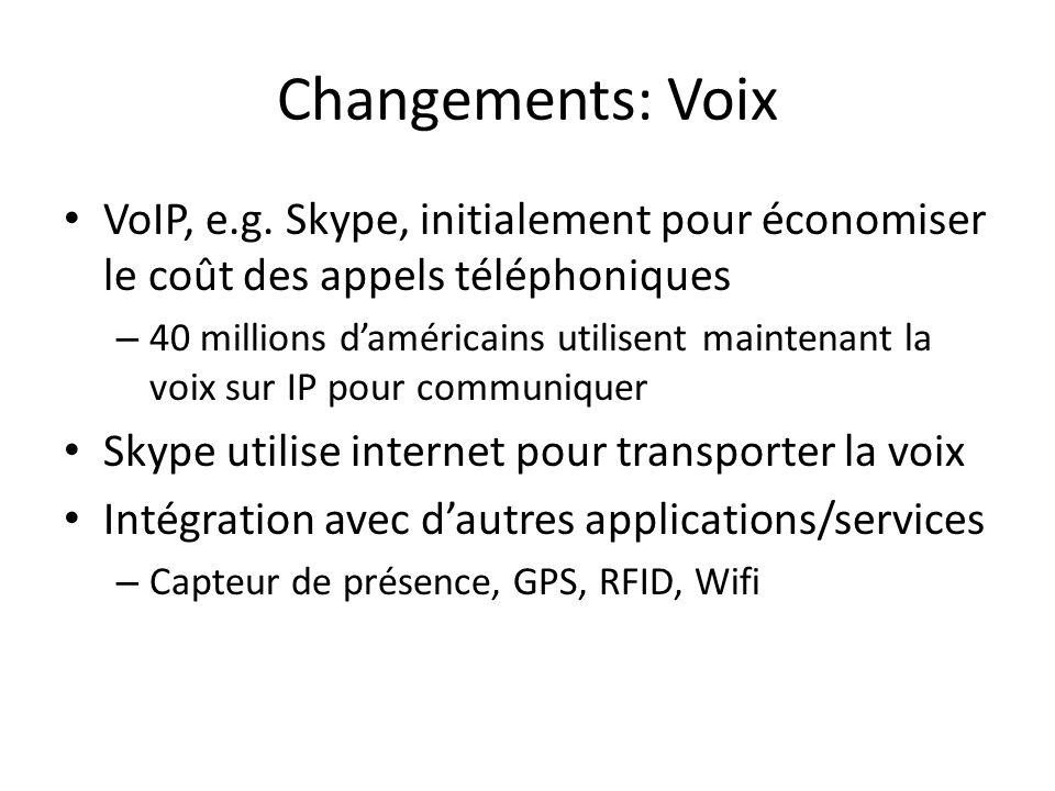 Changements: Voix VoIP, e.g. Skype, initialement pour économiser le coût des appels téléphoniques.