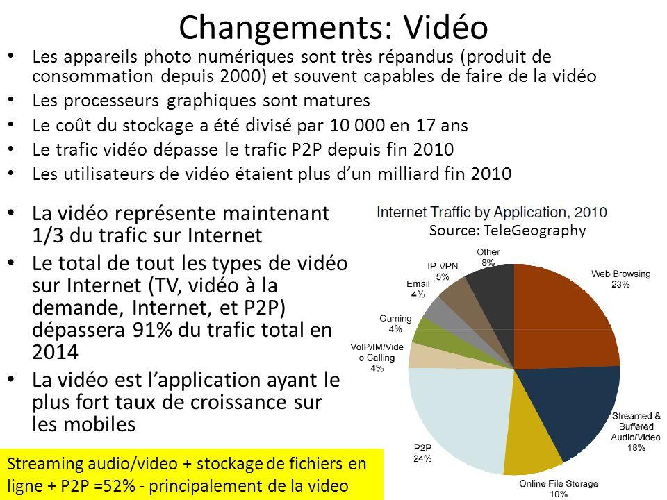 Changements: Vidéo Les appareils photo numériques sont très répandus (produit de consommation depuis 2000) et souvent capables de faire de la vidéo.