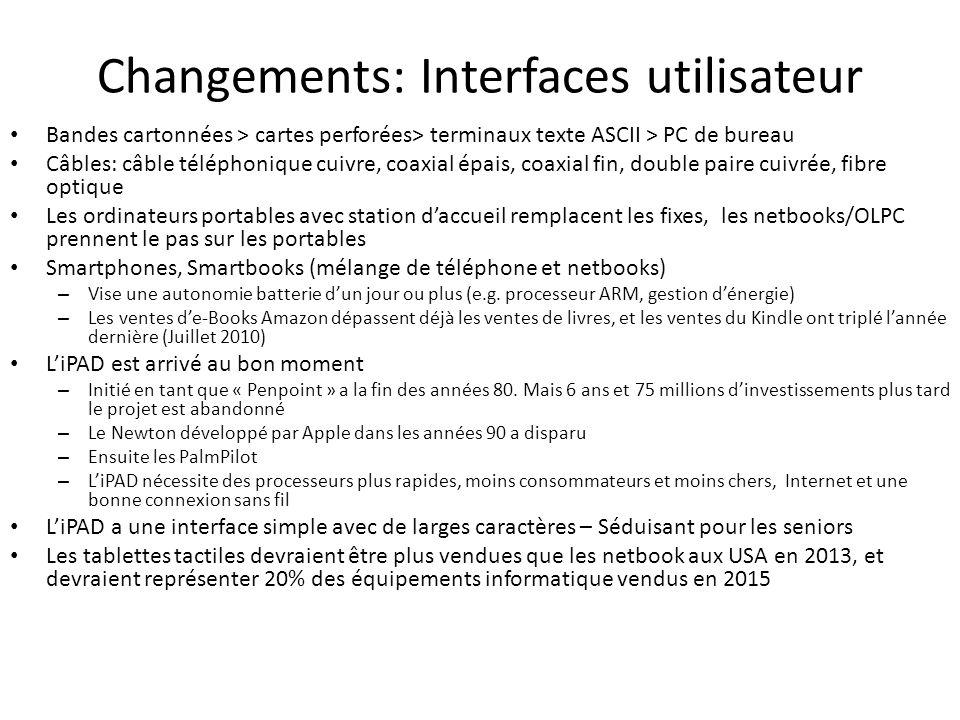 Changements: Interfaces utilisateur